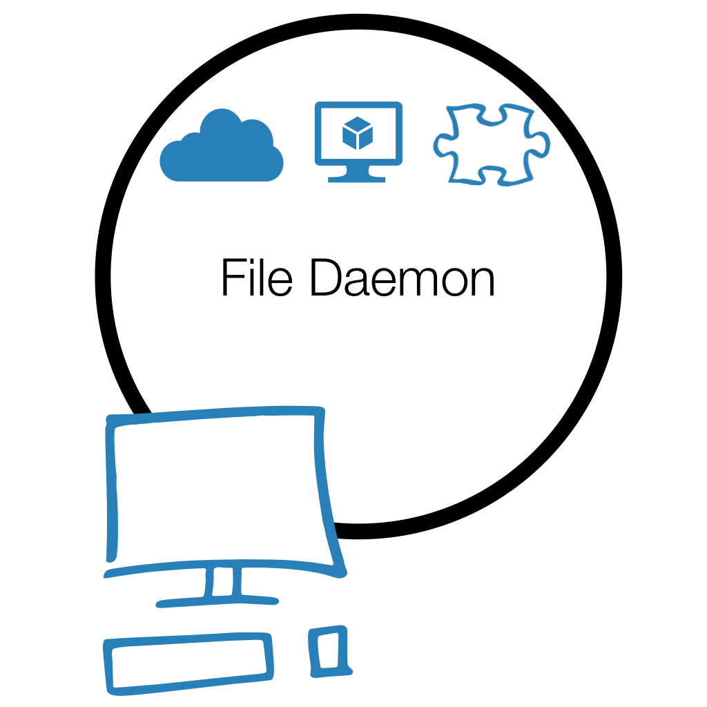 The File Daemon of Bareos