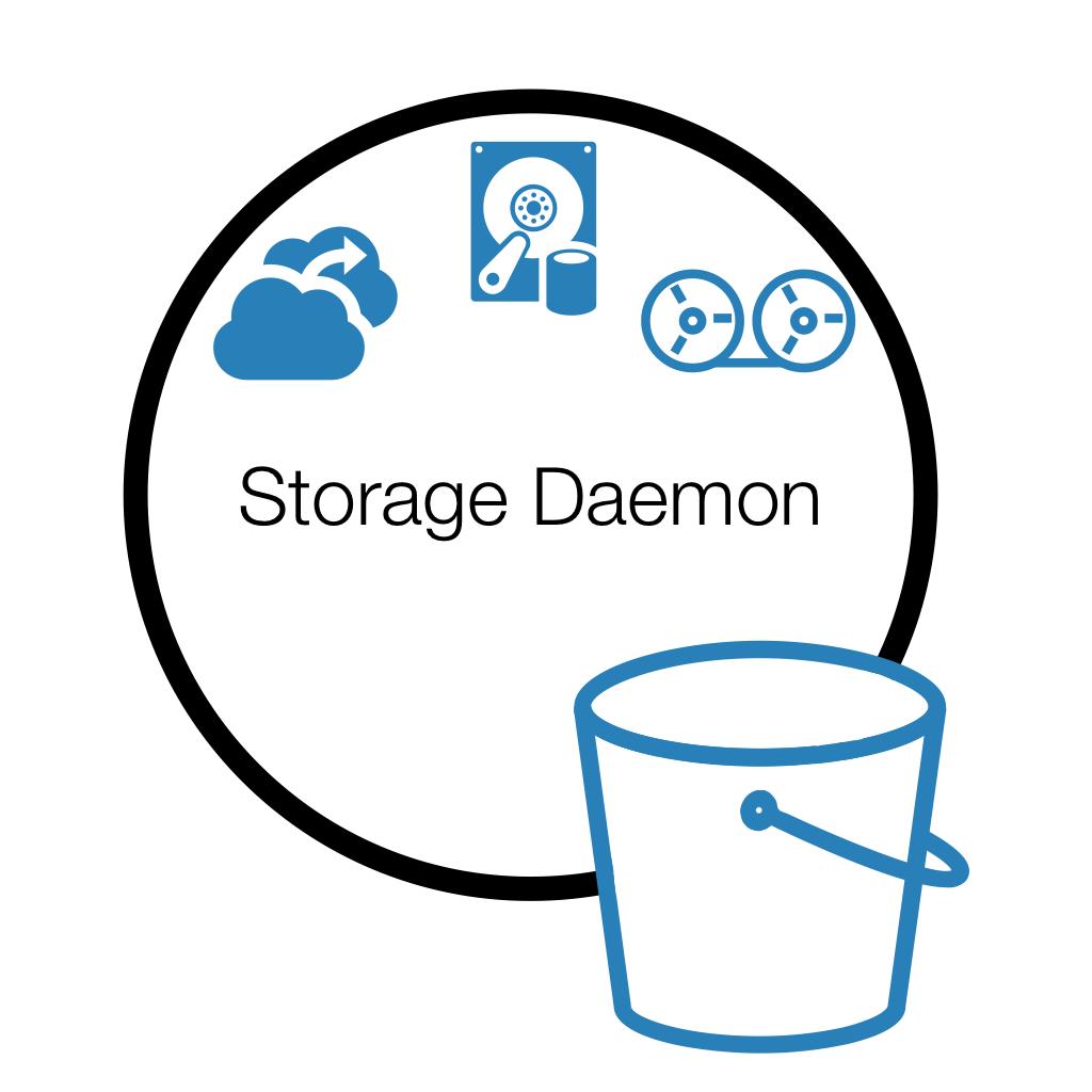 The Storage Daemon of Bareos
